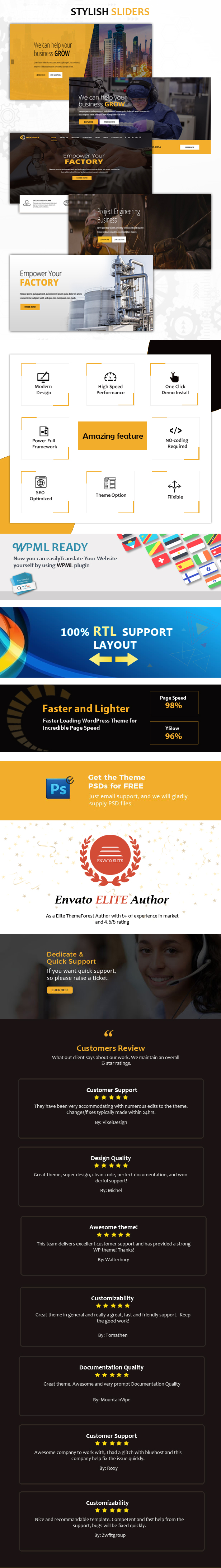 Indofact - Industry and factory WordPress Theme - 3