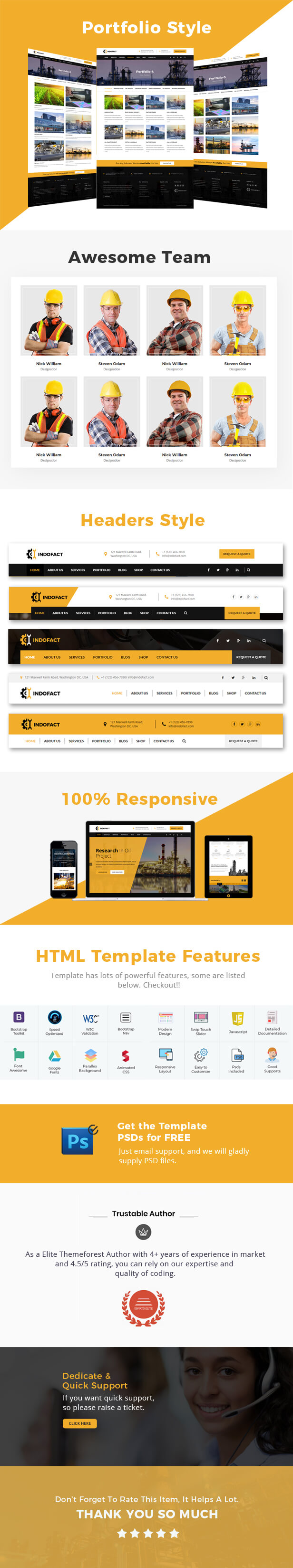 Indofact - Industry, Factory and Engineering HTML 5 Template - 2
